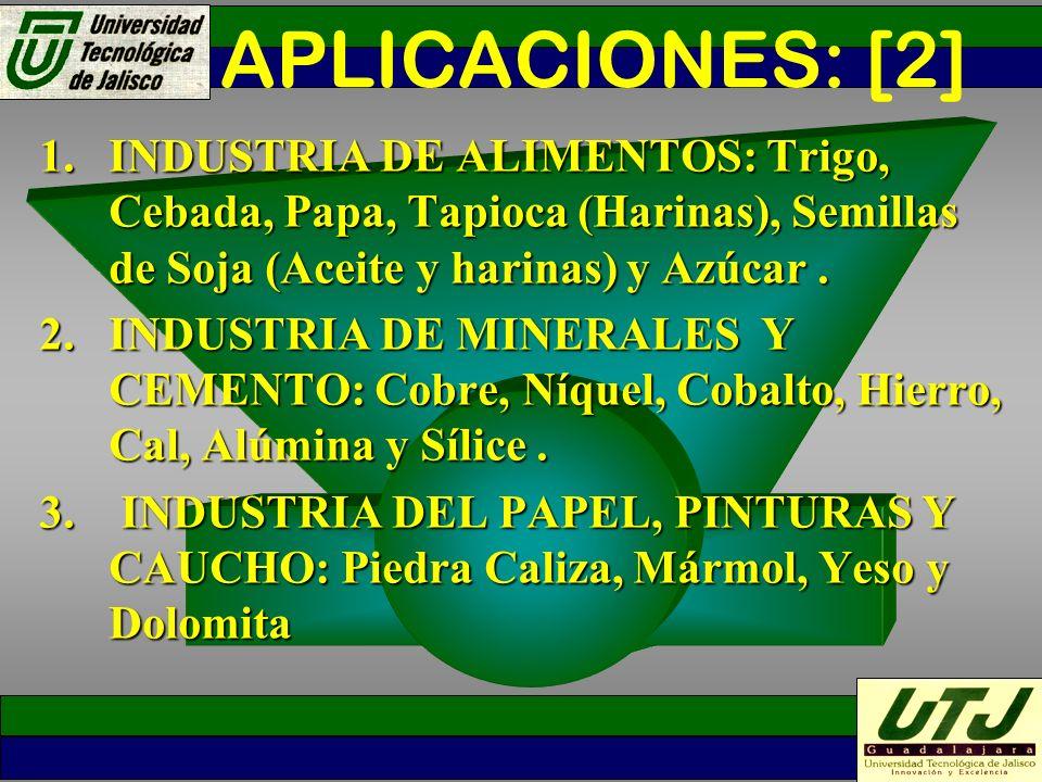APLICACIONES: [2] INDUSTRIA DE ALIMENTOS: Trigo, Cebada, Papa, Tapioca (Harinas), Semillas de Soja (Aceite y harinas) y Azúcar .